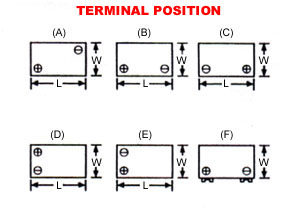 Smart Fortwo Fuse Box besides Moto X Schematics moreover Mercedes Smart Car Wiring Diagram further Mercedes Car Stereo Wiring Diagram further Smart Fortwo Battery Wiring Harness. on smart car fortwo wiring diagram